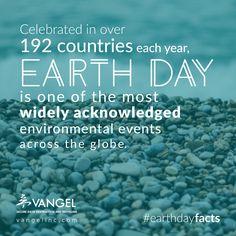#earthday #facts #en