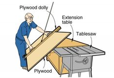 You're going to be cutting a lot of plywood for an entertainment center. But hauling those sheets through the workshop and trying to tip them onto the saw table without damaging them, your tools, or yourself seems risky.