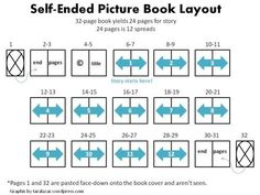 Picture Book Construction: Know Your Layout (Picture Book Dummy)