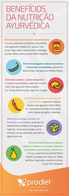 OS BENEFÍCIOS DA NUTRIÇÃO AYURVÉDICA