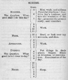 * Benjamin Franklin Time Management Productivity I like the bracketing of the hours. I wonder if I could make a comprehensive, interactive chart to use myself? Benjamin Franklin, Habits Of Successful People, Morning Ritual, Miracle Morning, Startup, Time Management, Motto, How To Plan, Words