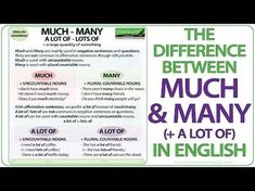 MUCH vs. MANY vs. A LOT OF – English Grammar Lesson - YouTube
