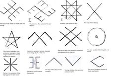 http://latvianhistory.files.wordpress.com/2009/07/latvian_holy_signs.jpg