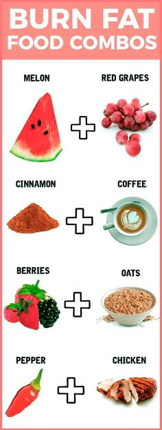 Fat-burning foods combos