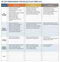recruitment plan template Free Onboarding Checklists and Templates Smartsheet The Plan, How To Plan, How To Make, Event Planning Template, Checklist Template, Strategic Planning Template, Action Plan Template, Lesson Plan Templates, Best Templates