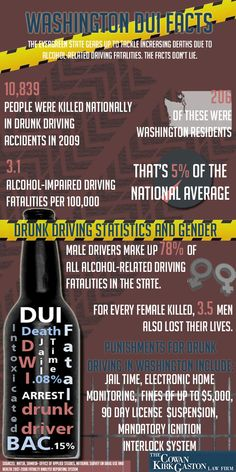 Life After a DUI: How to Bounce Back - NorthPoint Washington