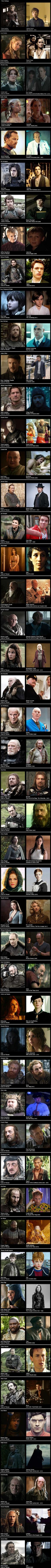 Actors from Game of Thrones BEFORE Game of Thrones