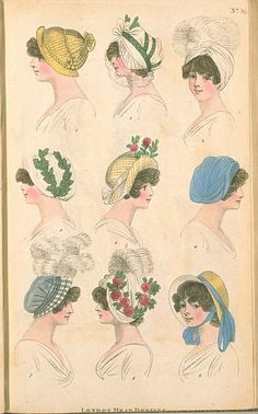 May 1801, The Fashions of London & Paris