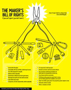Maker& bill of rights. I am currently looking into how this idea could be applied to apparel production. Poster by James Provost Be Design, Graphic Design, Bill Of Rights, Portfolio Images, Line Illustration, Body Mods, Data Visualization, Just Do It, Design Inspiration