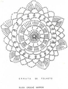 small doily diagram