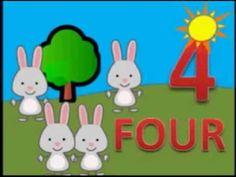 584b77680 Los números en inglés recurso educativo en inglés