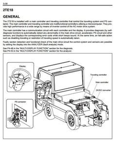 8fgu30 Toyota Forklift Service Manual Images Gallery