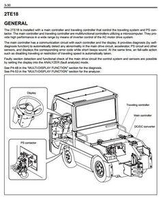 Toyota    Electric    Truck    6BWC10  6BWC15  6BWC20  6BWS11  6BWS15  6BWS20  6BWR15 Service    Manual