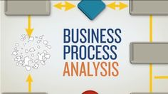 Business Process Analysis. There is an art and the science that goes into gathering requirements