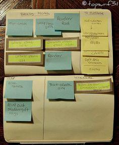 Moleskine Personal Kanban: Update #10 Teacher Planning Kanban by swimmor, via Flickr Life Organization, Classroom Organization, Classroom Decor, Organizing, Teacher Supplies, Master Plan, Planner Ideas, Ocd, Project Management