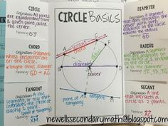 FREE Circle Basics Foldable with Vocabulary Review