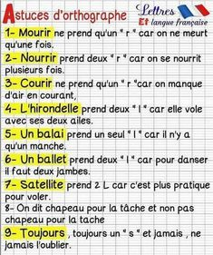 Learn French the Easy Way French Language Lessons, French Language Learning, French Lessons, German Language, Spanish Lessons, Japanese Language, Spanish Language, French Teaching Resources, Teaching French