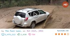 "Download video and mp3 Top 5 small off-road worthy Crossovers reviewed - (size 48.0 MB) | Youtube Downloader - ( http://www.TFLcar.com ) Wikipedia says, ""a crossover is a vehicle built on a car platform and combining, in highly variable degrees, features of a sport ut..."