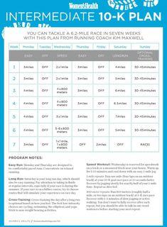 10k training guide for intermediate runners  training for