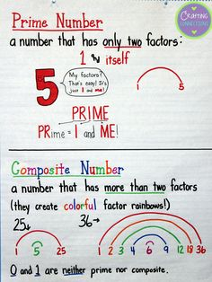 and Composite Anchor Chart {plus a freebie!} Prime and Composite Anchor Chart {plus a freebie!} by Crafting Connections!Prime and Composite Anchor Chart {plus a freebie!} by Crafting Connections! Number Anchor Charts, Number Chart, Formation Continue, Fifth Grade Math, Fourth Grade, Sixth Grade, 7th Grade Science, Third Grade, Math Charts