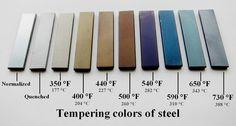 tempering colors Trempe et revenu en détail...