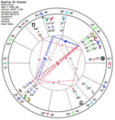 http://www.astro.com/im/in/aa_anderson_basharchart.jpg