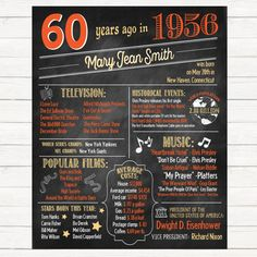 *Choose either a Digital File OR a Printed Poster!*  The perfect addition to a 60th Birthday Party or Anniversary Party! These signs print beautifully and can be framed for a keepsake to last for years to come! Signs can be done for ANY YEAR!! If you dont see your year in a listing, just include it in the notes when you order!  All signs can be customized in colors! Select your size: 8x10, 11x14, 16x20, 20x30  Please note:  Printed Posters: - All posters are professionally printed on thick…