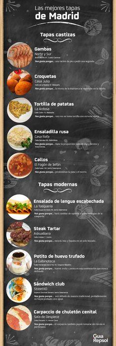 Infografía de tapas modernas vs tapas castizas en Madrid