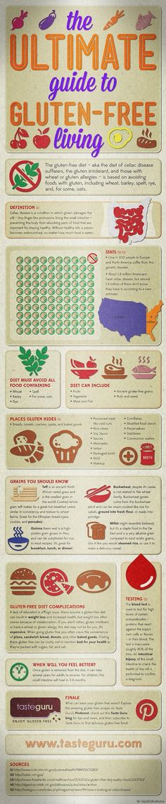 Ultimate Guide To Gluten-Free Living (Infographic)- good, accurate information that may clear up some misconceptions!
