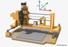 Building a DIY CNC machine might be easier that you thought. Especially so if& Building a DIY CNC machine might be easier that you thought. Dremel Projects, Arduino Projects, Electronics Projects, Wood Projects, Cnc Router Plans, Router Jig, Autocad, Homemade Cnc, Desktop Cnc