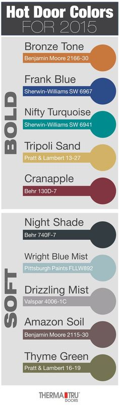 Boost curb appeal by adding a pop of color to your front door. Color expert Kate Smith has named these ten colors as the hot hues for doors in 2015.