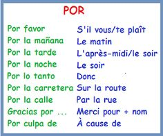 Useful French Phrases, Basic French Words, How To Speak French, Learn French, Learn English, French Language Lessons, Spanish Language Learning, French Lessons, French Verbs
