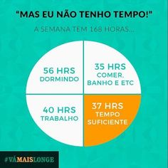 Falta de tempo? Via @ovamaislonge =https://br.pinterest.com/pin/503699539556458808/