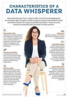 Data scientist skills range from analysis and modeling to storytelling and leadership. See what else you'll need to know for a data science career. Data Science, Computer Science, Computer Technology, Big Data, Marketing Digital, Mobile Marketing, Inbound Marketing, Marketing Plan, Business Marketing