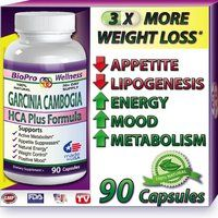 Garcinia cambogia positives and negatives