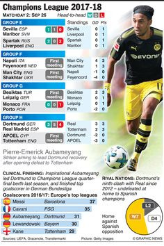 SOCCER: Champions League Day 2, Tuesday Sep 26 infographic