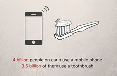 An astonishing fact this wonderful Wednesday! Kraska Center for Cosmetic and General Dentistry Greensboro, NC 27403