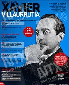 #UnDíaComoHoy, 27 de marzo, pero de 1903 nació el poeta, Xavier Villaurrutia. En la #InfografíaNTX conoce parte de su trayectoria. Movie Posters, Poet, Mexico City, March, Writers, Parts Of The Mass, Literatura, Books, Musica