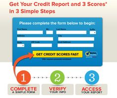 A Fast  HassleFree Way To View Your Credit Scores From All