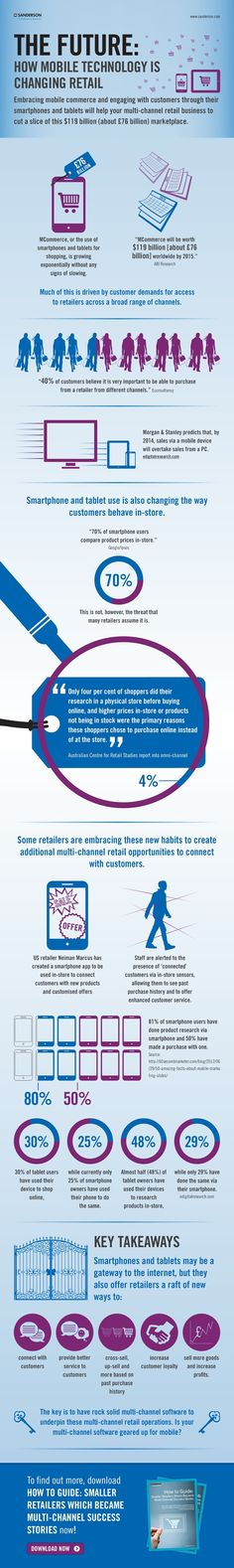 The Future: How Mobile Technology is Changing Retail   #infographic #Retail #Business