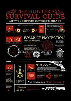 Supernatural Poster: Sam and Dean Winchester's Hunters Guide Supernatural Poster, Crowley Supernatural, Supernatural Nails, Supernatural Crafts, Apocalypse, Hunter Guide, Monster List, Emmanuelle Vaugier, Evil Demons