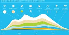 foursquare chepl 500x258 Twitters Vine Grows To 40 Million Users, Despite Instagram