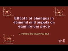 Effects of changes in demand and supply on equilibrium price  Part 6