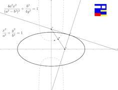Visualizing Math