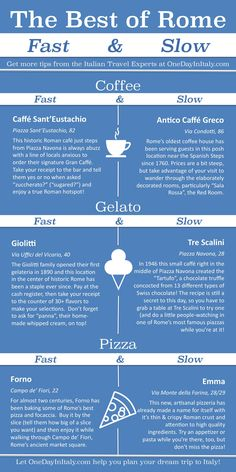 "Headed to Rome? Everyone knows you have to try (at least!) three things when in Italy: Coffee, Gelato & Pizza (not necessarily in that order). Sometimes all you can fit in between the Colosseum and the Vatican Museums is a quick bite, though. Here's a quick recommendation chart for Rome's best, ""Fast"" & ""Slow"" from OneDayInItaly.com - Enjoy!"