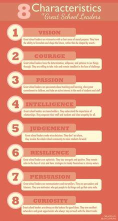 8 characteristics of school leaders