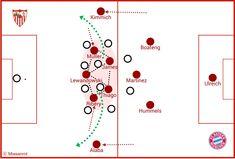 Vorschau: FC Sevilla – FC Bayern München – Miasanrot.de