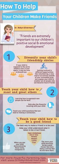 A great #Infographic for parents who need help teaching their children how to…