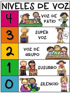 Póster para regular los niveles de voz en tu clase. Voice Levels, Door Displays, School Posters, Class Decoration, Elementary Schools, Whisper, School Ideas, Cooperative Learning, The Voice
