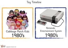 Teacher's Pet - Toys timeline (decades) - FREE Classroom Display Resource - EYFS, KS1, KS2, toy, timelines, dates, sorting, old, new. For my Past and Present unit Ks1 Classroom, Classroom Displays, Primary Teaching, Teaching Ideas, Victorian Toys, Interactive Timeline, School Places, History Projects, Dramatic Play